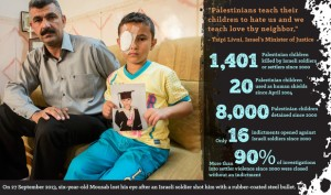 140202-palestinian-children-infographic